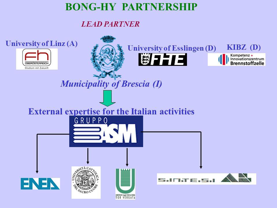 BONG-HY PARTNERSHIP Municipality of Brescia (I) LEAD PARTNER External expertise for the Italian activities University of Linz (A) KIBZ (D) University of Esslingen (D)