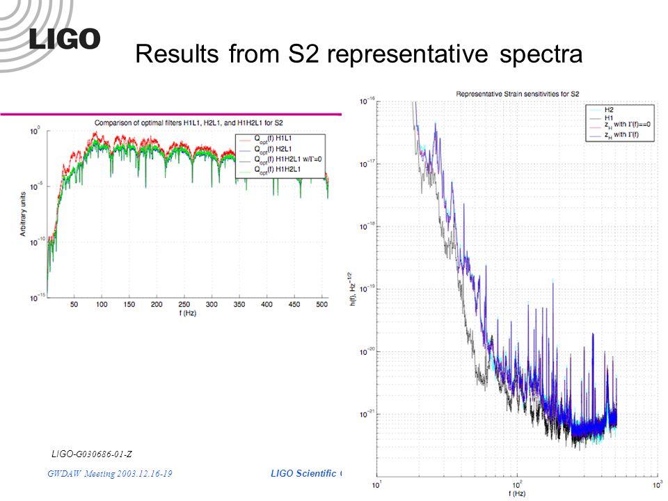 LIGO- G030686-01-Z GWDAW Meeting 2003.12.16-19LIGO Scientific Collaboration 13 Results from S2 representative spectra