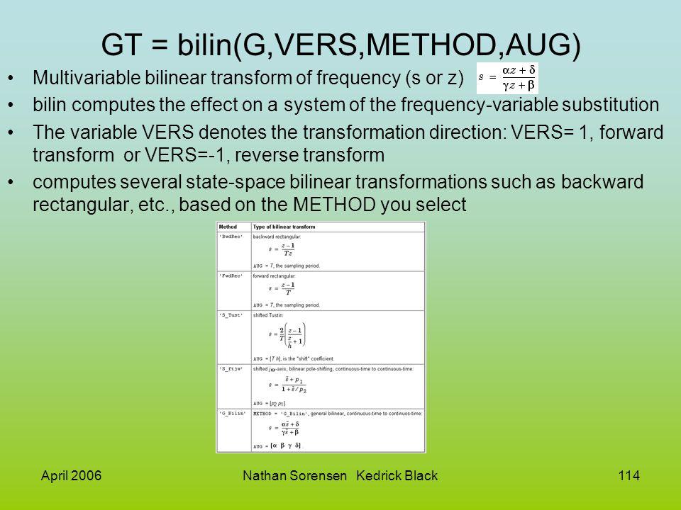 April 2006Nathan Sorensen Kedrick Black114 GT = bilin(G,VERS,METHOD,AUG) Multivariable bilinear transform of frequency (s or z) bilin computes the eff