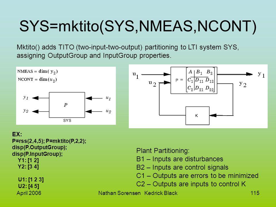 April 2006Nathan Sorensen Kedrick Black115 SYS=mktito(SYS,NMEAS,NCONT) Plant Partitioning: B1 – Inputs are disturbances B2 – Inputs are control signal