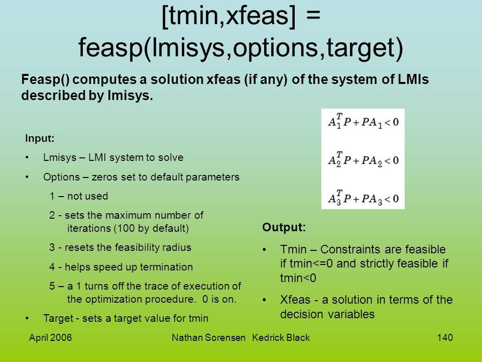 April 2006Nathan Sorensen Kedrick Black140 [tmin,xfeas] = feasp(lmisys,options,target) Feasp() computes a solution xfeas (if any) of the system of LMI