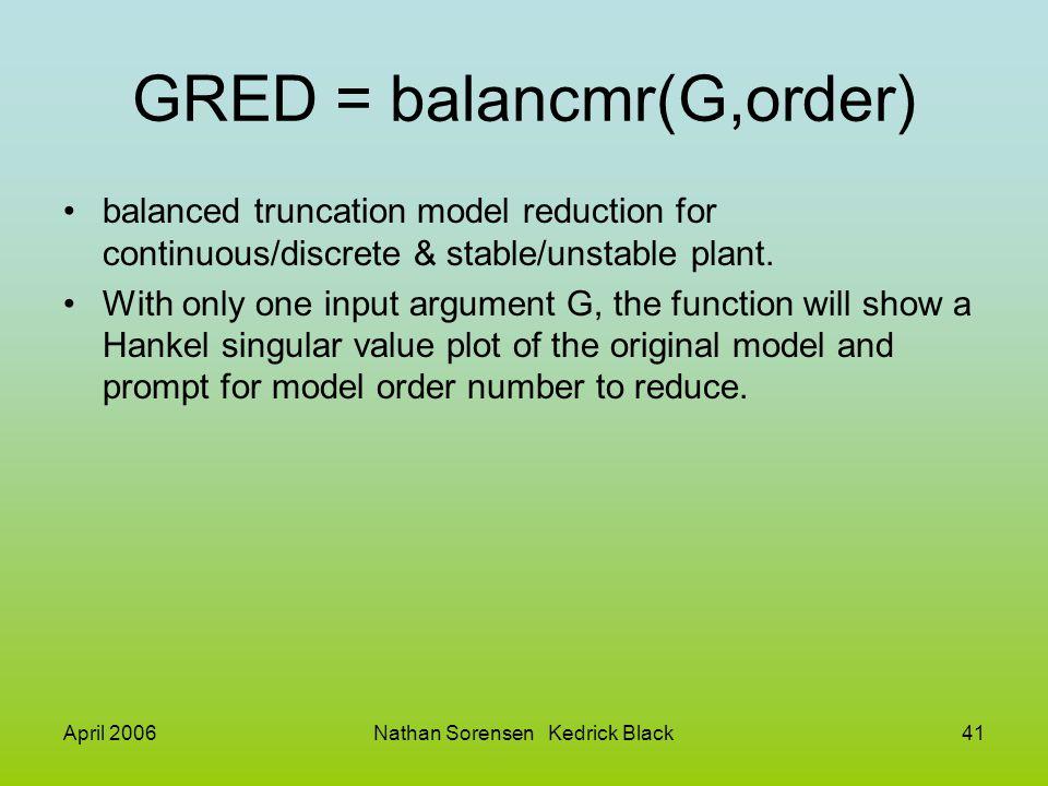 April 2006Nathan Sorensen Kedrick Black41 GRED = balancmr(G,order) balanced truncation model reduction for continuous/discrete & stable/unstable plant