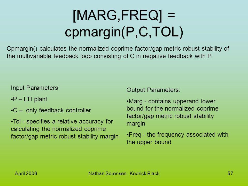 April 2006Nathan Sorensen Kedrick Black57 [MARG,FREQ] = cpmargin(P,C,TOL) Cpmargin() calculates the normalized coprime factor/gap metric robust stabil