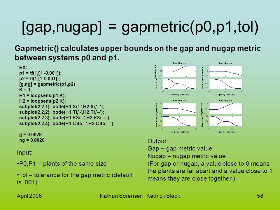 April 2006Nathan Sorensen Kedrick Black58 [gap,nugap] = gapmetric(p0,p1,tol) Gapmetric() calculates upper bounds on the gap and nugap metric between s