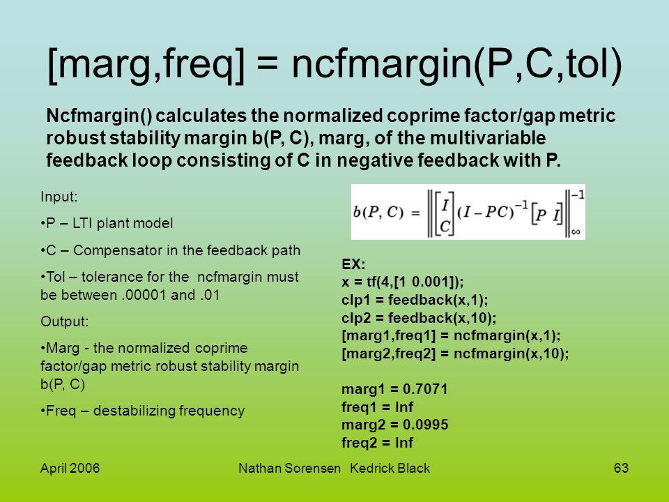 April 2006Nathan Sorensen Kedrick Black63 [marg,freq] = ncfmargin(P,C,tol) Ncfmargin() calculates the normalized coprime factor/gap metric robust stab
