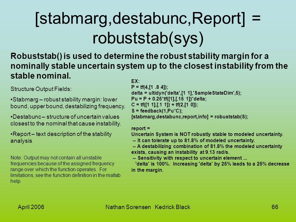 April 2006Nathan Sorensen Kedrick Black66 [stabmarg,destabunc,Report] = robuststab(sys) Robuststab() is used to determine the robust stability margin
