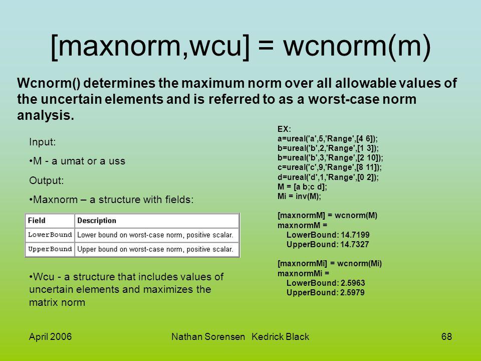 April 2006Nathan Sorensen Kedrick Black68 [maxnorm,wcu] = wcnorm(m) Wcnorm() determines the maximum norm over all allowable values of the uncertain el