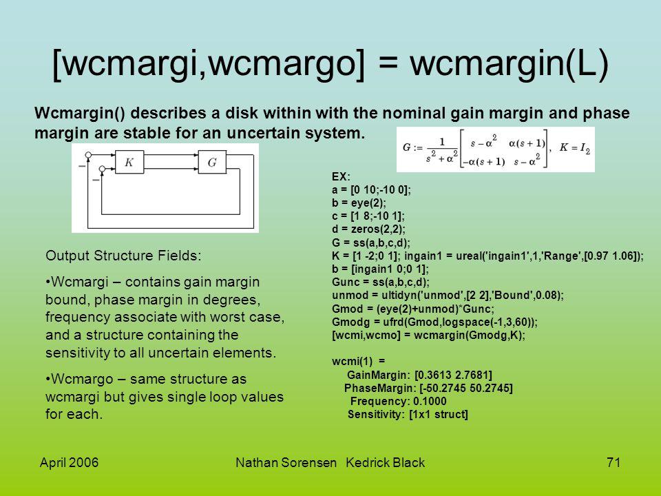 April 2006Nathan Sorensen Kedrick Black71 [wcmargi,wcmargo] = wcmargin(L) Wcmargin() describes a disk within with the nominal gain margin and phase ma