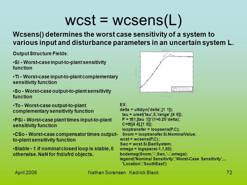 April 2006Nathan Sorensen Kedrick Black72 wcst = wcsens(L) Wcsens() determines the worst case sensitivity of a system to various input and disturbance