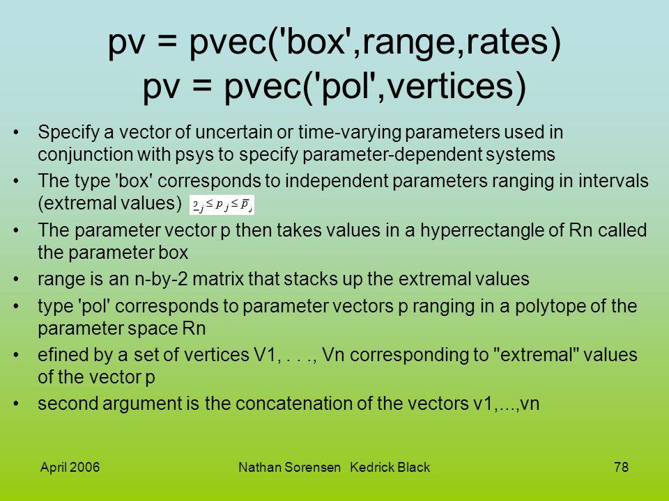 April 2006Nathan Sorensen Kedrick Black78 pv = pvec('box',range,rates) pv = pvec('pol',vertices) Specify a vector of uncertain or time-varying paramet