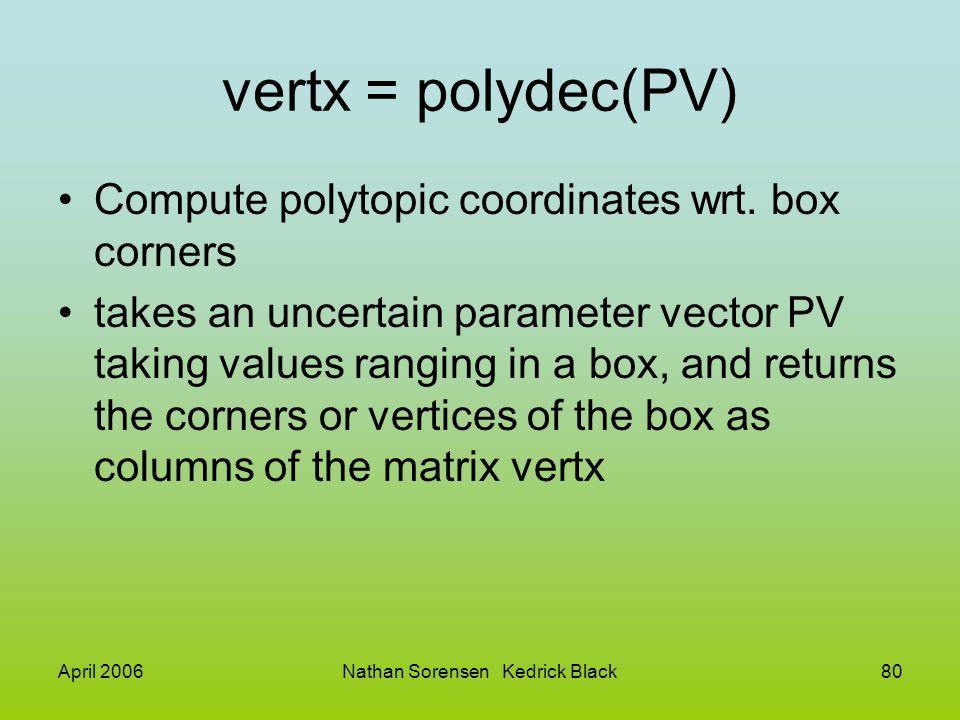 April 2006Nathan Sorensen Kedrick Black80 vertx = polydec(PV) Compute polytopic coordinates wrt. box corners takes an uncertain parameter vector PV ta