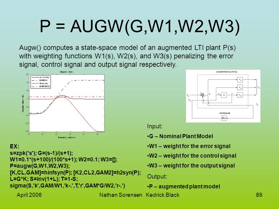 April 2006Nathan Sorensen Kedrick Black89 P = AUGW(G,W1,W2,W3) Augw() computes a state-space model of an augmented LTI plant P(s) with weighting funct