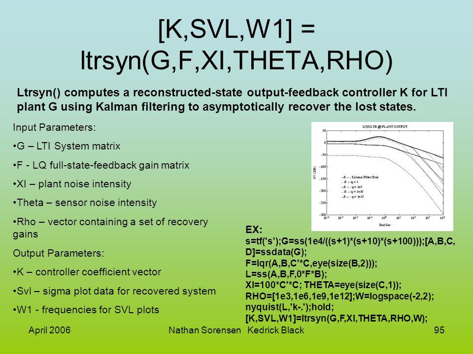 April 2006Nathan Sorensen Kedrick Black95 [K,SVL,W1] = ltrsyn(G,F,XI,THETA,RHO) Ltrsyn() computes a reconstructed-state output-feedback controller K f