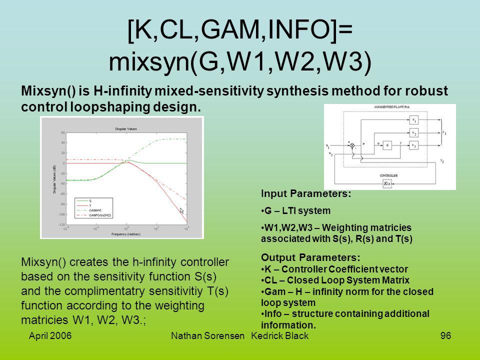 April 2006Nathan Sorensen Kedrick Black96 [K,CL,GAM,INFO]= mixsyn(G,W1,W2,W3) Mixsyn() is H-infinity mixed-sensitivity synthesis method for robust con