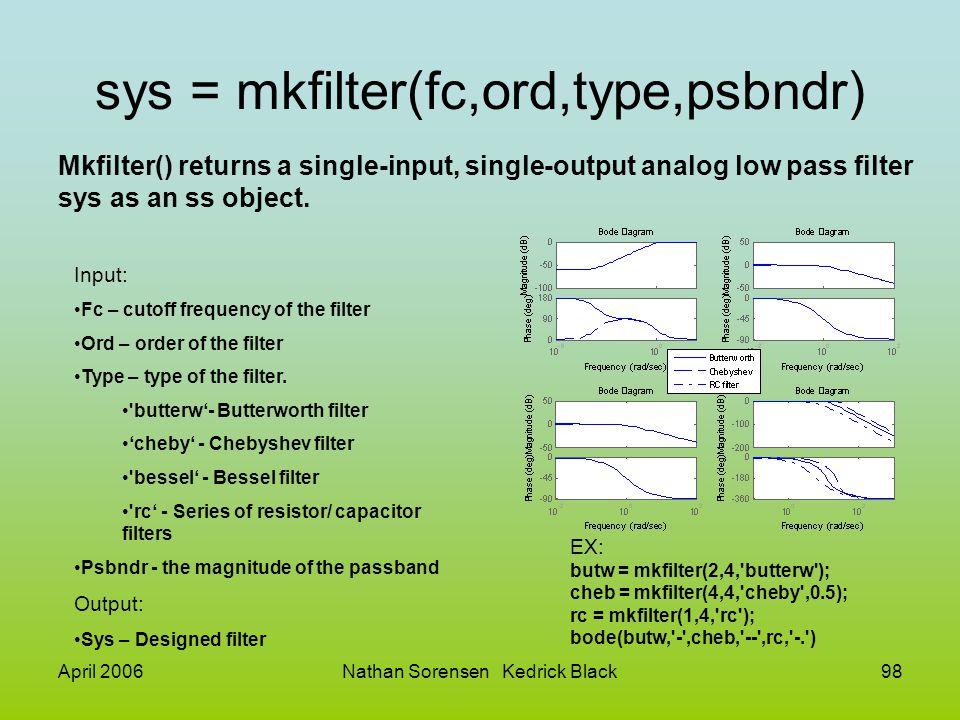April 2006Nathan Sorensen Kedrick Black98 sys = mkfilter(fc,ord,type,psbndr) Mkfilter() returns a single-input, single-output analog low pass filter s