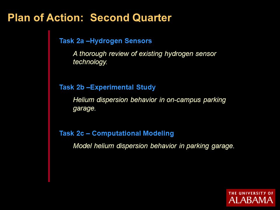 Task 2a –Hydrogen Sensors A thorough review of existing hydrogen sensor technology.