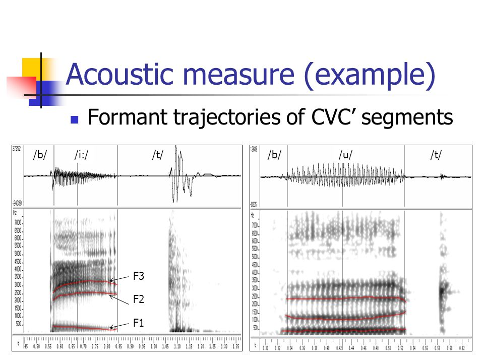 Acoustic measure Formants Natural frequencies of certain vocal-tract configurations Assumption: each phoneme has a target formant pattern Formant trajectories Dynamic characteristics of articulation