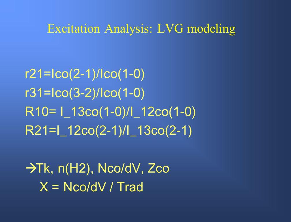 Excitation Analysis: LVG modeling r21=Ico(2-1)/Ico(1-0) r31=Ico(3-2)/Ico(1-0) R10= I_13co(1-0)/I_12co(1-0) R21=I_12co(2-1)/I_13co(2-1)  Tk, n(H2), Nco/dV, Zco X = Nco/dV / Trad