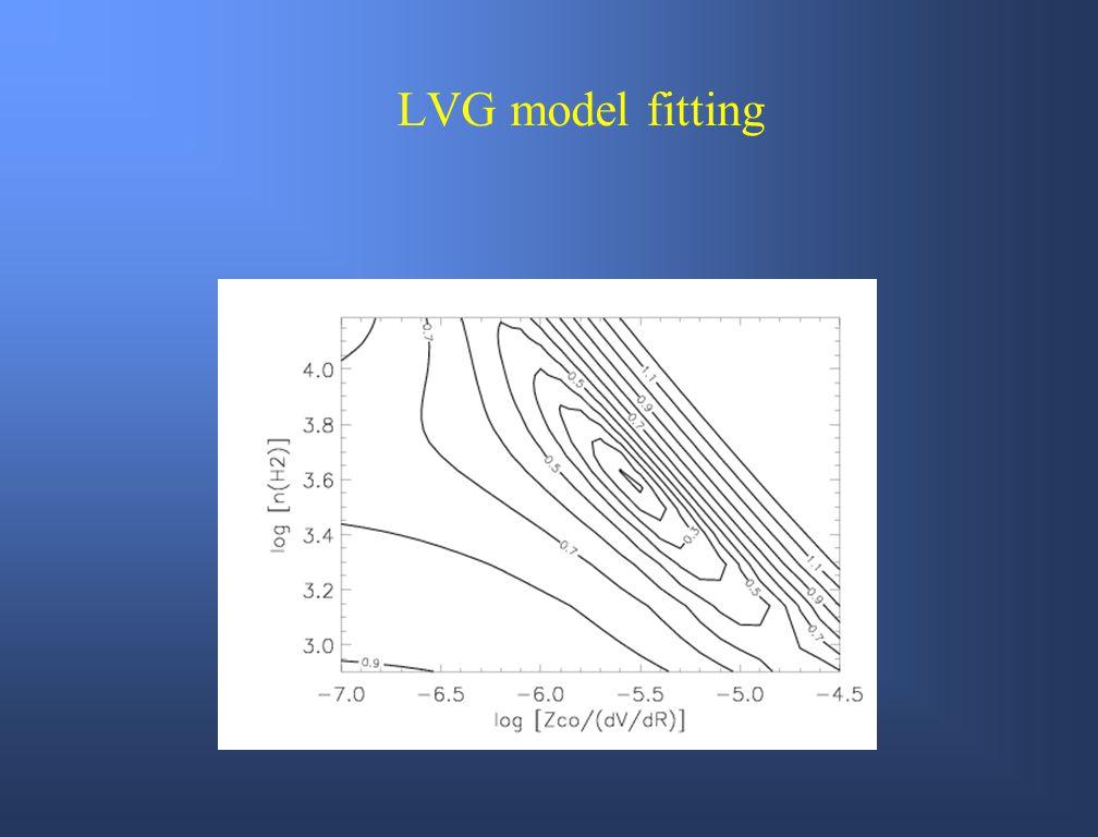 LVG model fitting