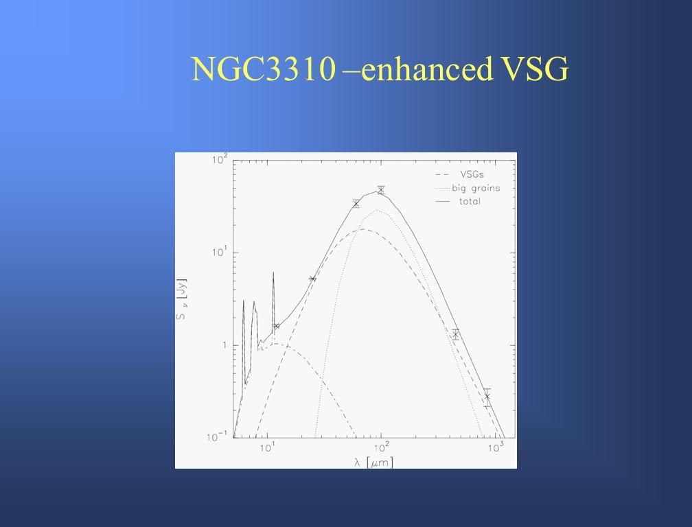 NGC3310 –enhanced VSG