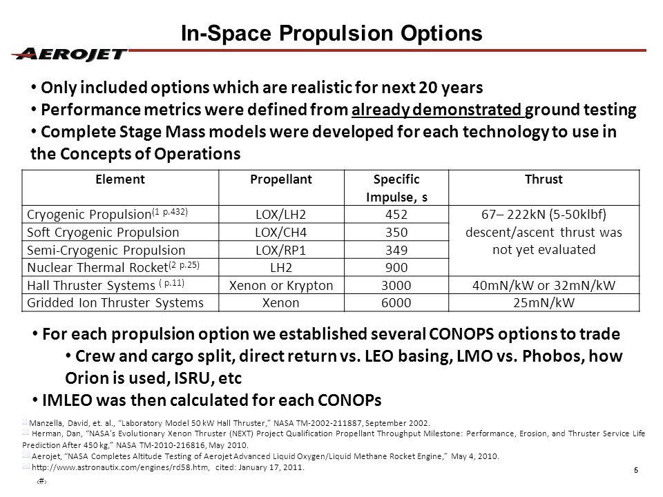 6 Example CONOPS: Crew Segment of NEO Mission (Reusable Space Habitat Version) ‹#›