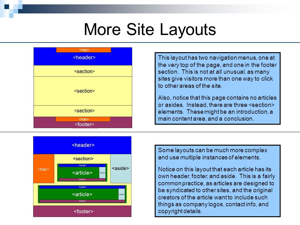 More Site Layouts This layout has two navigation menus, one at the very top of the page, and one in the footer section. This is not at all unusual, as