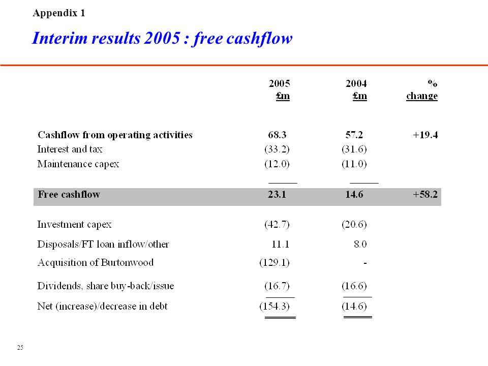 Interim results 2005 : free cashflow 25 Appendix 1