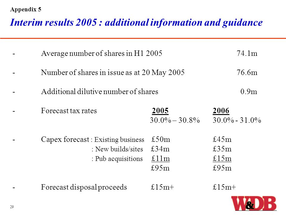 Interim results 2005 : additional information and guidance -Average number of shares in H1 2005 74.1m -Number of shares in issue as at 20 May 2005 76.6m -Additional dilutive number of shares 0.9m -Forecast tax rates 20052006 30.0% – 30.8%30.0% - 31.0% -Capex forecast : Existing business £50m£45m : New builds/sites £34m£35m : Pub acquisitions £11m£15m £95m£95m - Forecast disposal proceeds £15m+£15m+ Appendix 5 29