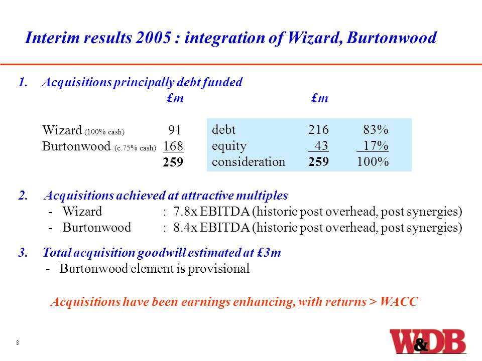 Interim results 2005 : integration of Wizard, Burtonwood 8 1.Acquisitions principally debt funded £m £m Wizard (100% cash) 91 Burtonwood (c.75% cash) 168 259 2.