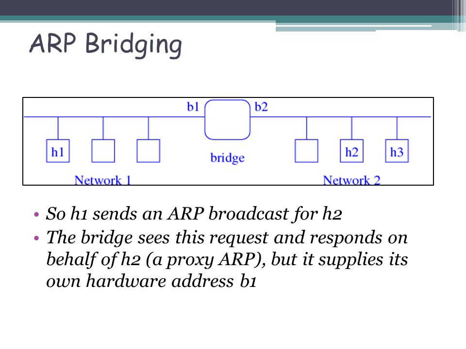 ARP Bridging So h1 sends an ARP broadcast for h2 The bridge sees this request and responds on behalf of h2 (a proxy ARP), but it supplies its own hard
