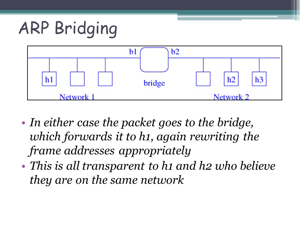 ARP Bridging In either case the packet goes to the bridge, which forwards it to h1, again rewriting the frame addresses appropriately This is all tran