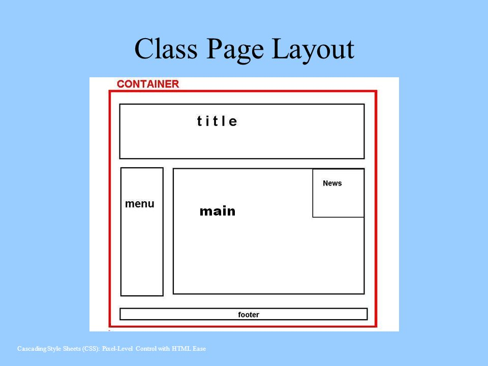 Class Page Layout Cascading Style Sheets (CSS): Pixel-Level Control with HTML Ease