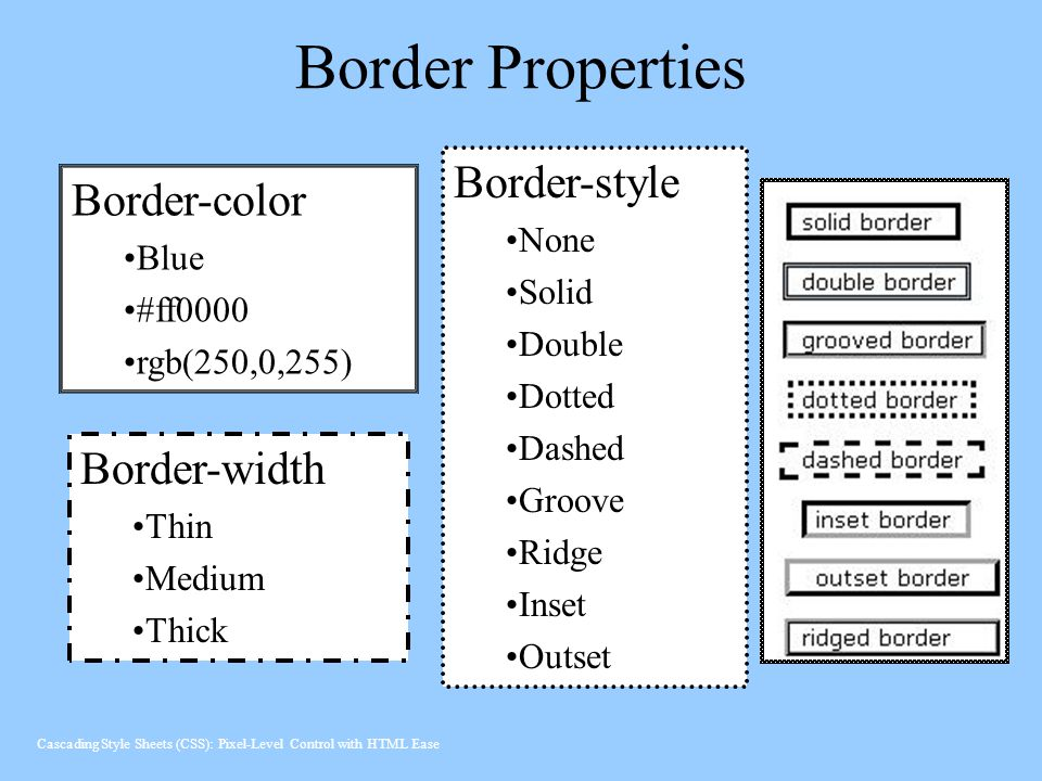 Border Properties Border-style None Solid Double Dotted Dashed Groove Ridge Inset Outset Border-width Thin Medium Thick Border-color Blue #ff0000 rgb(