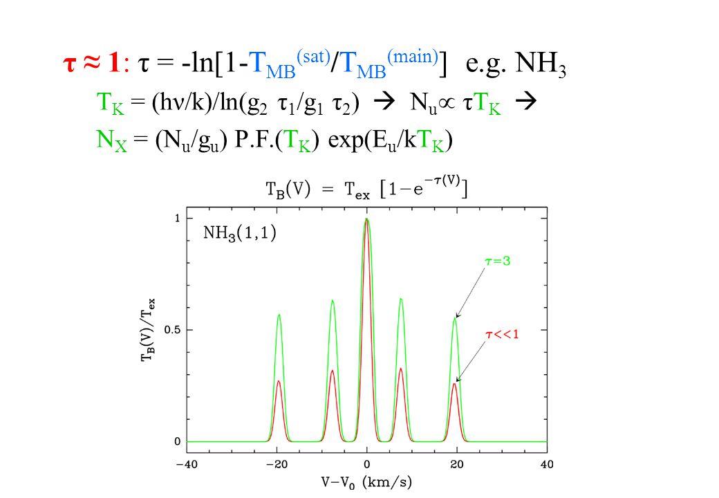 τ ≈ 1: τ = -ln[1-T MB (sat) /T MB (main) ] e.g. NH 3 T K = (hν/k)/ln(g 2 τ 1 /g 1 τ 2 )  N u  τT K  N X = (N u /g u ) P.F.(T K ) exp(E u /kT K )