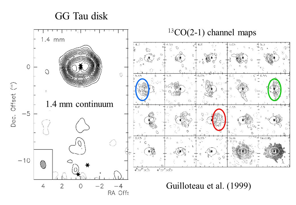 Problems: calibration error at least 10-20% on T MB T MB is mean value over Ω B and line of sight τ >> 1  only outer regions seen different τ  different parts of cloud seen chemical inhomogeneities  different molecules from different regions for LVG collisional rates with H 2 needed