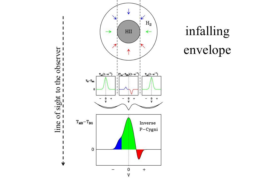 red-shifted absorption bulk emission blue-shifted emission VLA channel maps 100-m spectra Hofner et al.