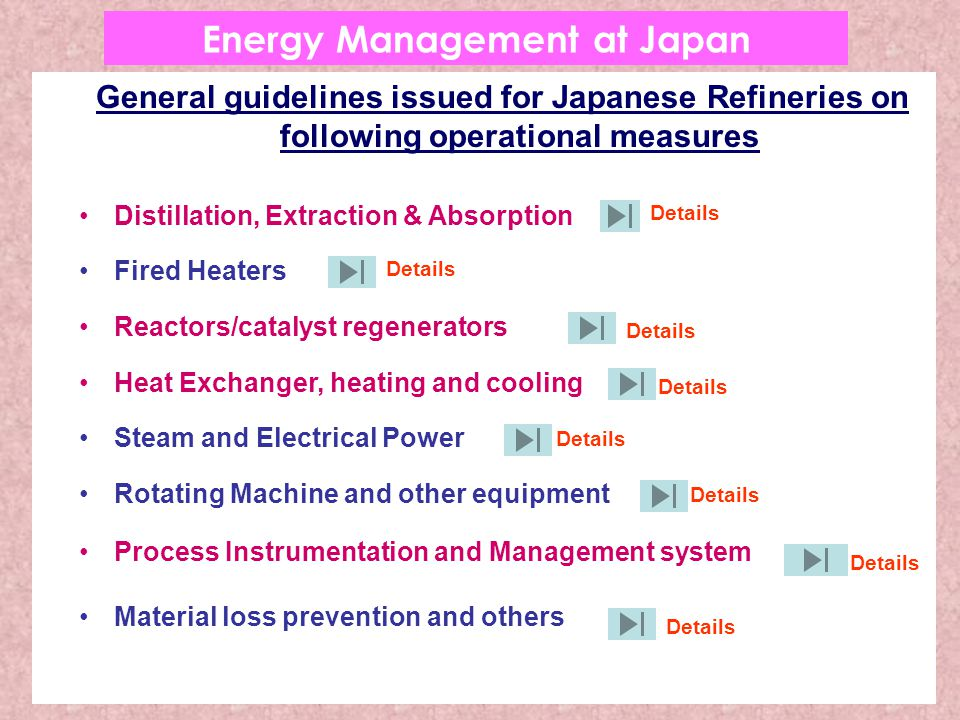 General guidelines issued for Japanese Refineries on following operational measures Distillation, Extraction & Absorption Fired Heaters Reactors/catalyst regenerators Heat Exchanger, heating and cooling Steam and Electrical Power Rotating Machine and other equipment Process Instrumentation and Management system Material loss prevention and others Energy Management at Japan Details
