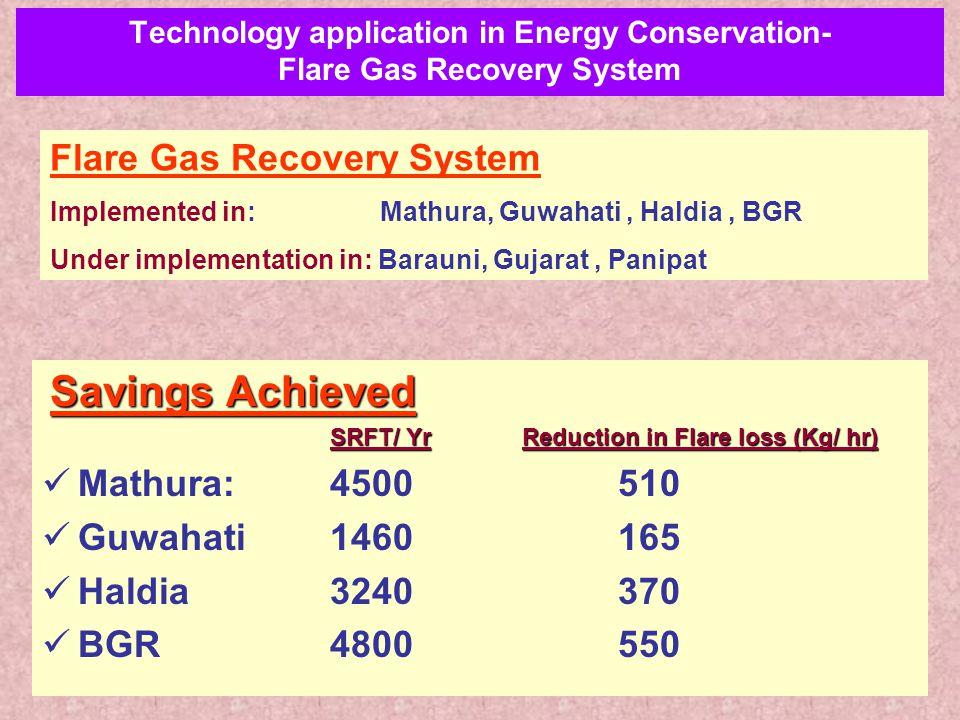 Savings Achieved SRFT/ YrReduction in Flare loss (Kg/ hr) Mathura:4500 510 Guwahati1460165 Haldia3240370 BGR4800550 Technology application in Energy C