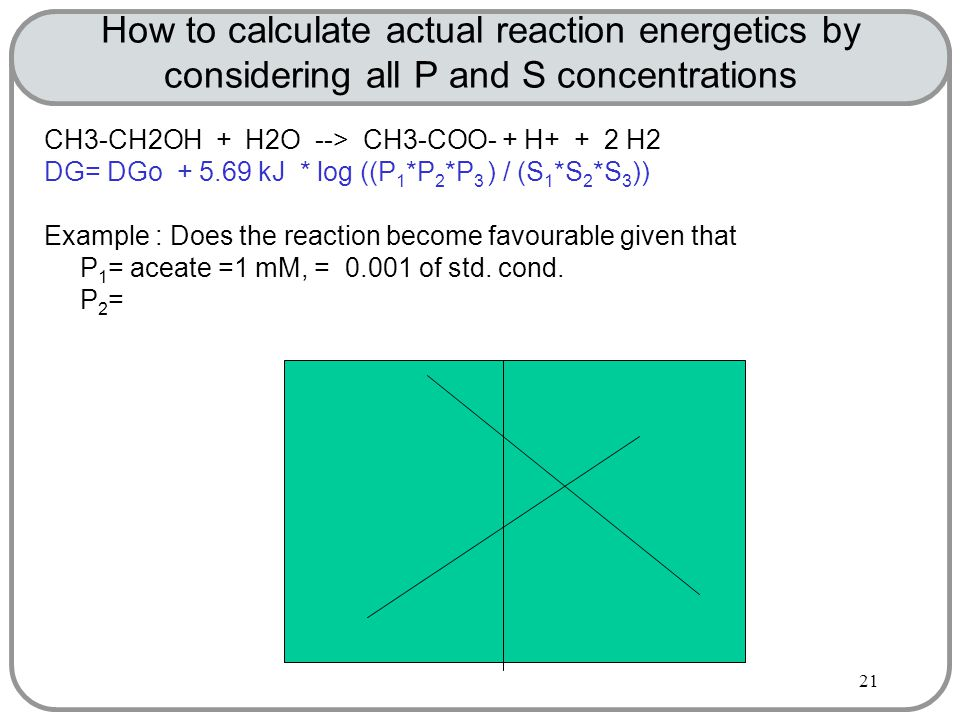 21 How to calculate actual reaction energetics by considering all P and S concentrations CH3-CH2OH + H2O --> CH3-COO- + H+ + 2 H2 DG= DGo + 5.69 kJ * log ((P 1 *P 2 *P 3 ) / (S 1 *S 2 *S 3 )) Example : Does the reaction become favourable given that P 1 = aceate =1 mM, = 0.001 of std.