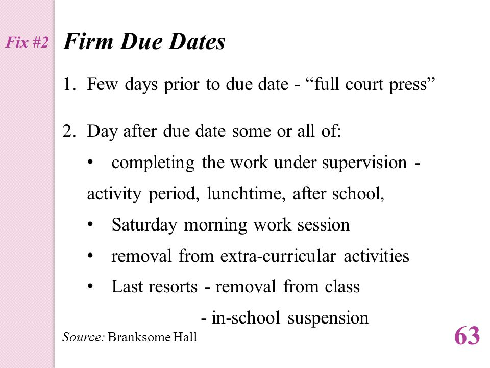 Firm Due Dates 1.Few days prior to due date - full court press 2.Day after due date some or all of: completing the work under supervision - activity period, lunchtime, after school, Saturday morning work session removal from extra-curricular activities Last resorts - removal from class - in-school suspension Source: Branksome Hall Fix #2 63