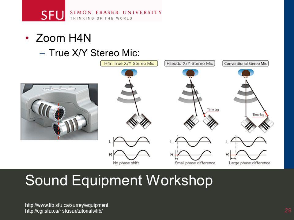 Sound Equipment Workshop Zoom H4N –True X/Y Stereo Mic: 29 http://www.lib.sfu.ca/surrey/equipment http://cgi.sfu.ca/~sfusur/tutorials/lib/