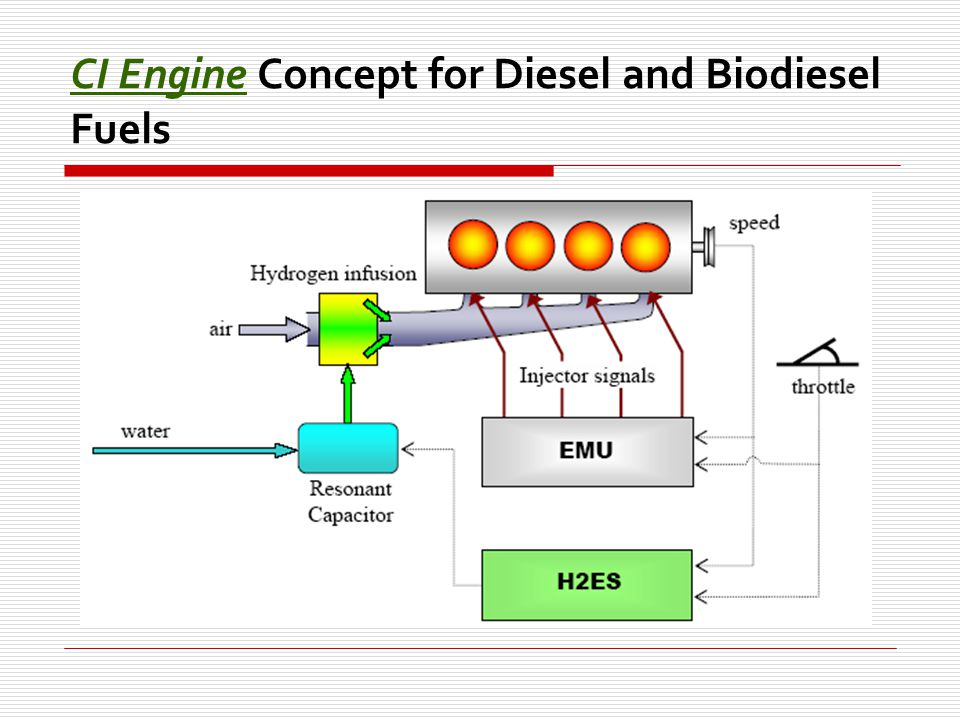 SI Engine Concept for Gasoline, Ethanol and Methane Fuels