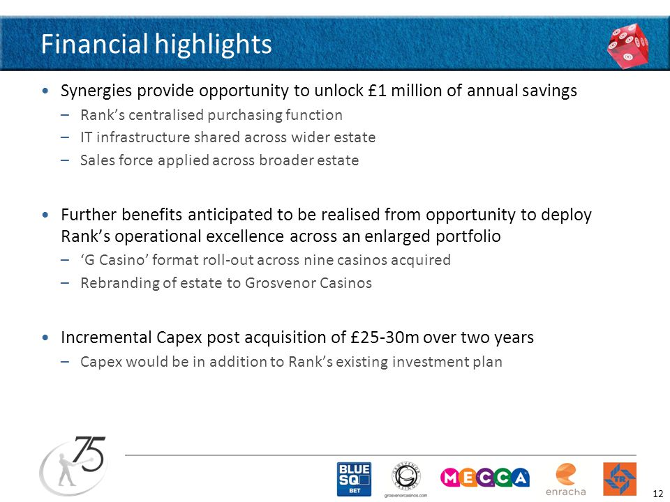Financial highlights Synergies provide opportunity to unlock £1 million of annual savings –Rank's centralised purchasing function –IT infrastructure shared across wider estate –Sales force applied across broader estate Further benefits anticipated to be realised from opportunity to deploy Rank's operational excellence across an enlarged portfolio –'G Casino' format roll-out across nine casinos acquired –Rebranding of estate to Grosvenor Casinos Incremental Capex post acquisition of £25-30m over two years –Capex would be in addition to Rank's existing investment plan 12