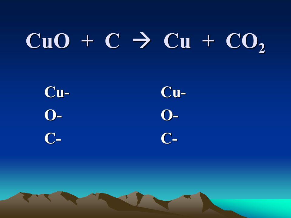CuO + C  Cu + CO 2 Cu-Cu- O-O- C-C-