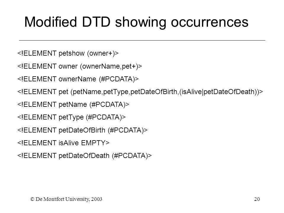 © De Montfort University, 200320 Modified DTD showing occurrences