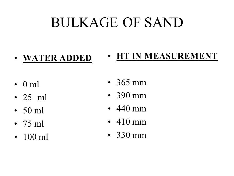 BULKAGE OF SAND WATER ADDED 0 ml 25ml 50 ml 75 ml 100 ml HT IN MEASUREMENT 365 mm 390 mm 440 mm 410 mm 330 mm