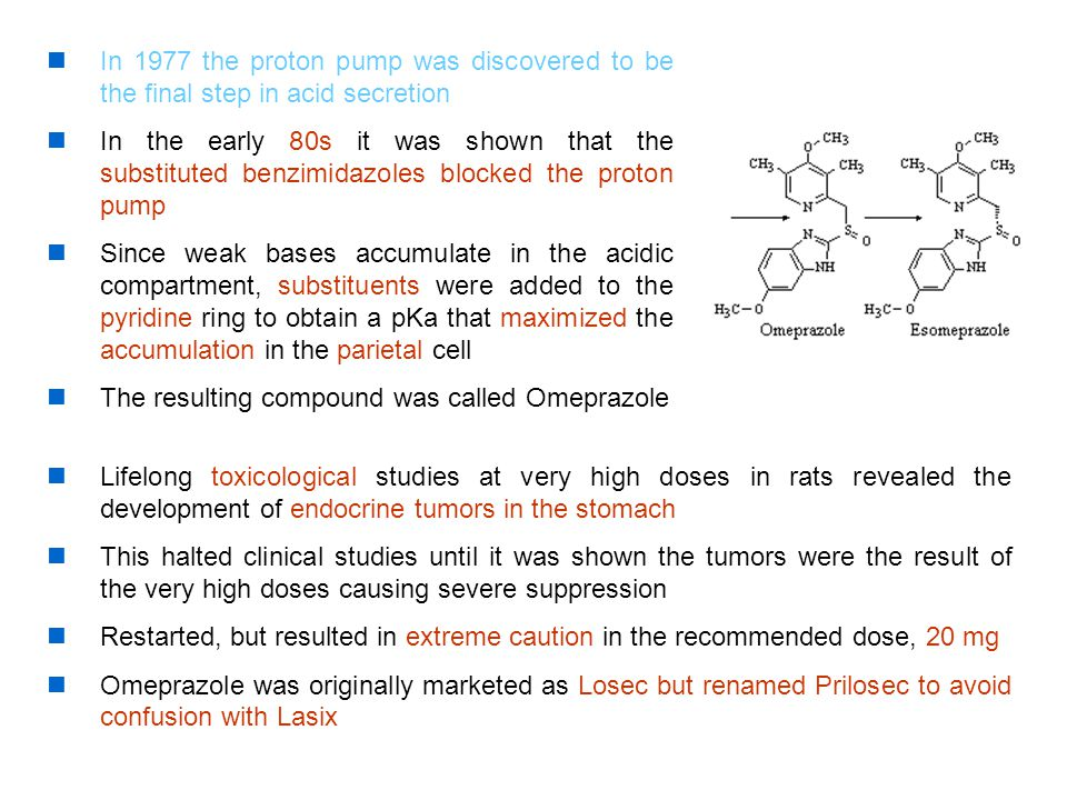 In 1977 the proton pump was discovered to be the final step in acid secretion In the early 80s it was shown that the substituted benzimidazoles blocked the proton pump Since weak bases accumulate in the acidic compartment, substituents were added to the pyridine ring to obtain a pKa that maximized the accumulation in the parietal cell The resulting compound was called Omeprazole Lifelong toxicological studies at very high doses in rats revealed the development of endocrine tumors in the stomach This halted clinical studies until it was shown the tumors were the result of the very high doses causing severe suppression Restarted, but resulted in extreme caution in the recommended dose, 20 mg Omeprazole was originally marketed as Losec but renamed Prilosec to avoid confusion with Lasix