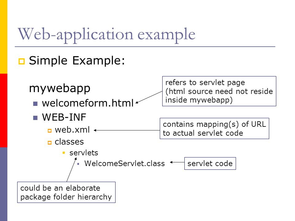 Web-application example  Simple Example: mywebapp welcomeform.html WEB-INF  web.xml  classes  servlets  WelcomeServlet.class refers to servlet page (html source need not reside inside mywebapp) contains mapping(s) of URL to actual servlet code servlet code could be an elaborate package folder hierarchy