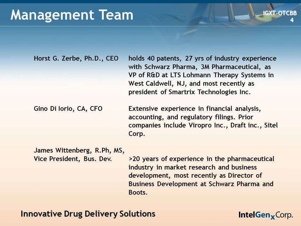 Innovative Drug Delivery Solutions Innovative Drug Delivery Solutions IGXT-OTCBB IGXT-OTCBB 5 Pharmaceutical Industry Facing Challenges Increase in Generics Fewer new drugs coming to market Market share of generics and % growthNumber of New Drugs Approved in the U.S.
