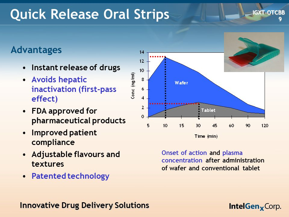 Innovative Drug Delivery Solutions Innovative Drug Delivery Solutions IGXT-OTCBB IGXT-OTCBB 20 20 IntelGenx - Delivering Value Reasons to Invest Strong management and key scientific expertise Broad product pipeline – 10 drugs addressing a total US$20 billion markets Unique, proprietary drug delivery platform technologies Multiple Partnerships - 4 drugs in development Clinical Development in progress for 4 products Near-term revenue expectations - Prenatal Vitamin Attractive valuation